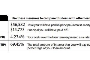 Loan estimate document, comparisons