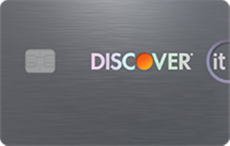 Discover it Secured Credit Card Review
