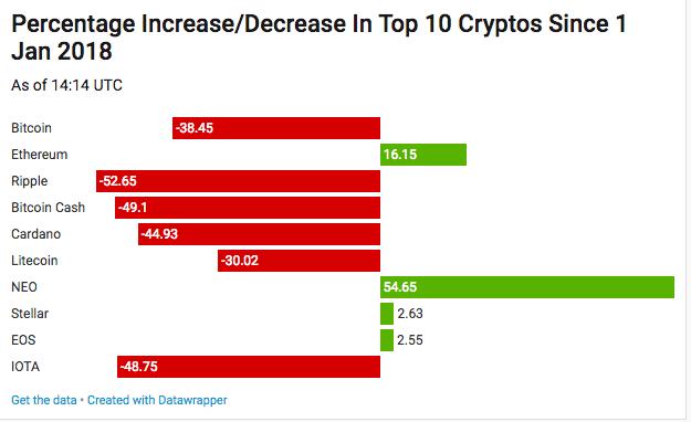jp morgan cryptocurrency price