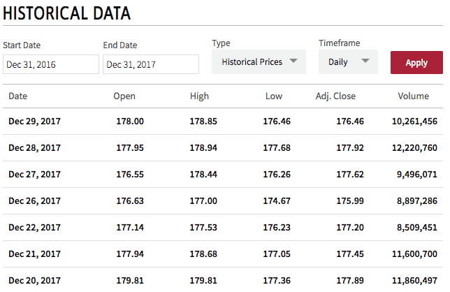 where can i find historical stock index quotes