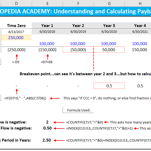 investment payback analysis template