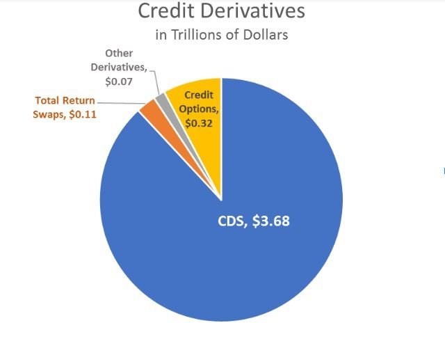credit default swap cds