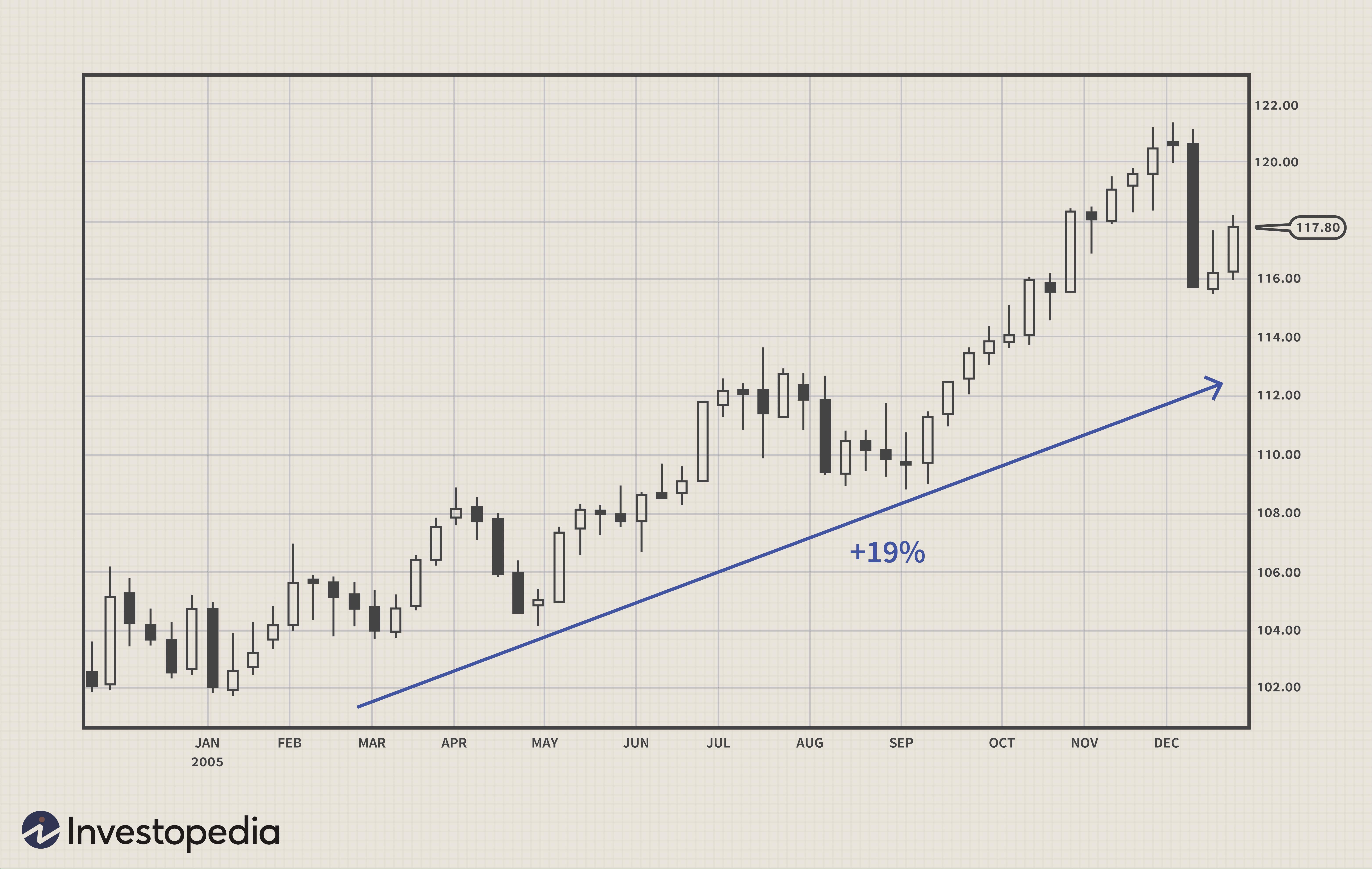 trik rahindonesia trading forex