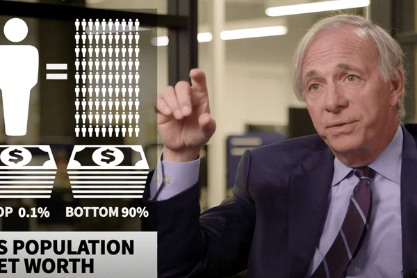 Dalio: Are we repeating a historical financial crisis?