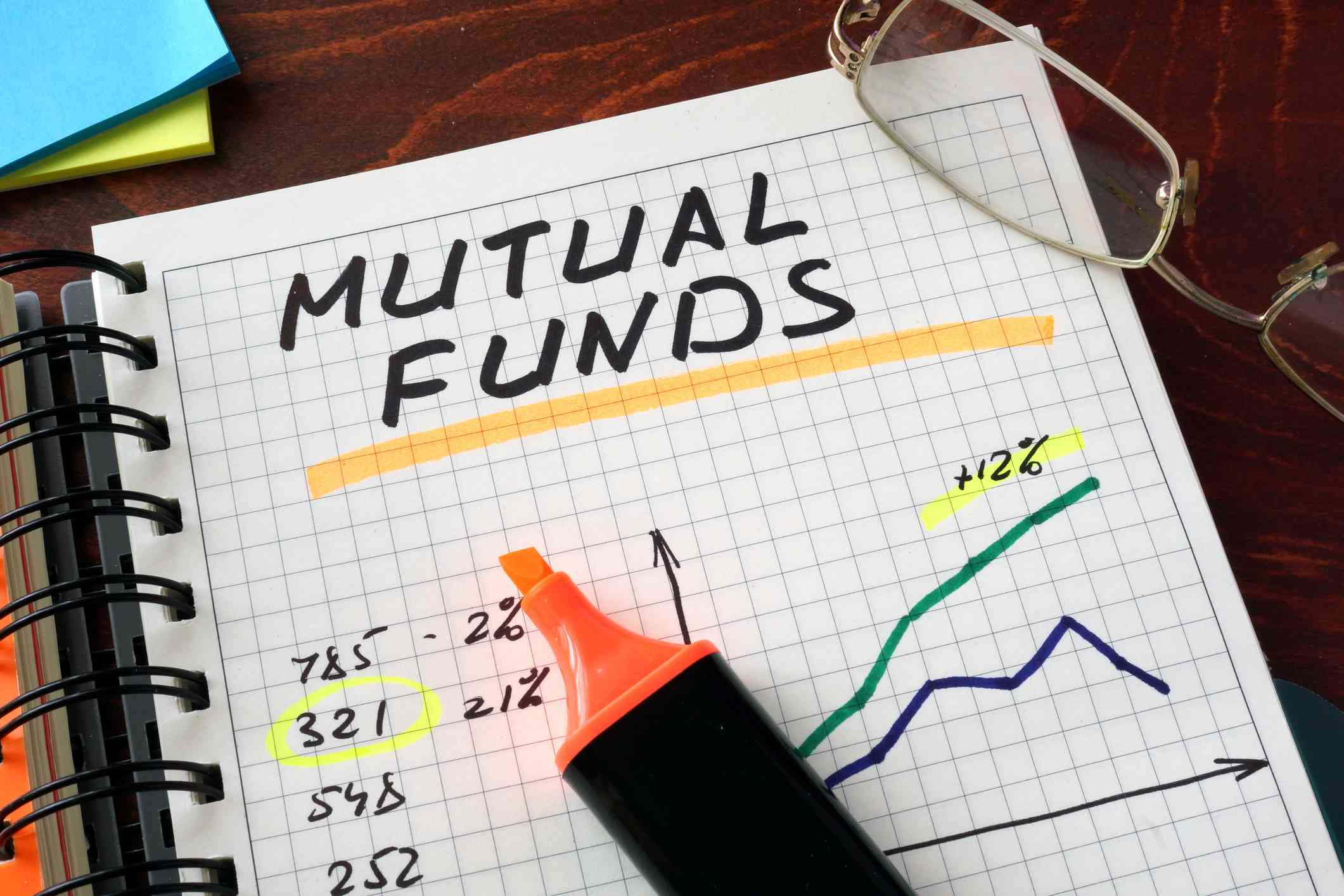 The 4 Best Fidelity Fixed Income Mutual Funds