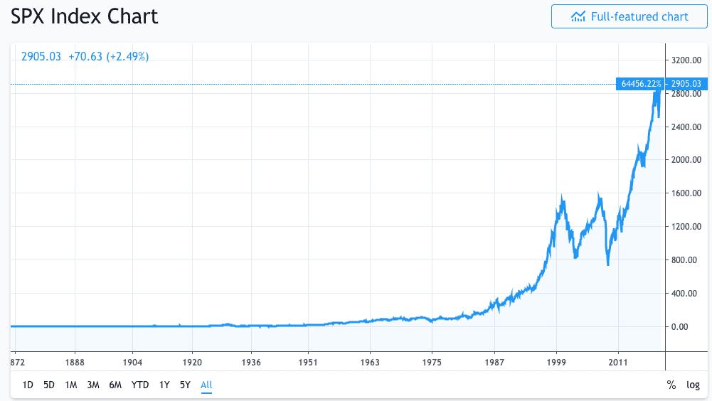 Total return investment policy como ganhar bitcoins gratis