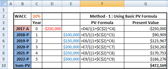 What is the formula for calculating net present value (NPV) in Excel?