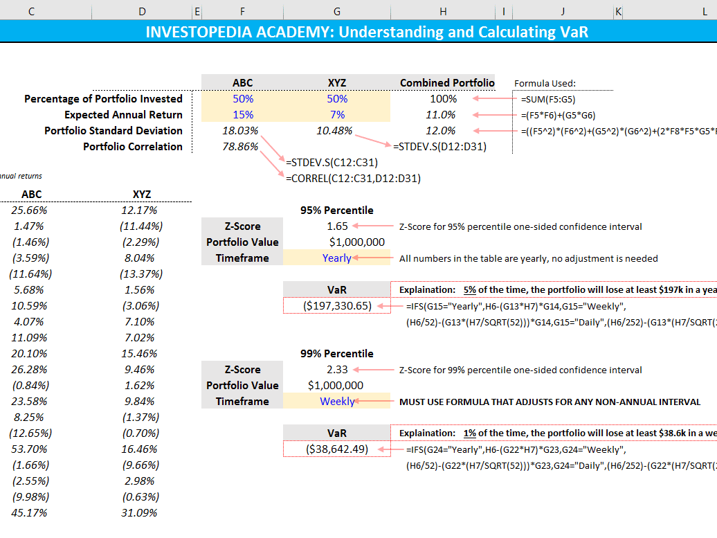 How to Calculate Value at Risk VaR in Excel