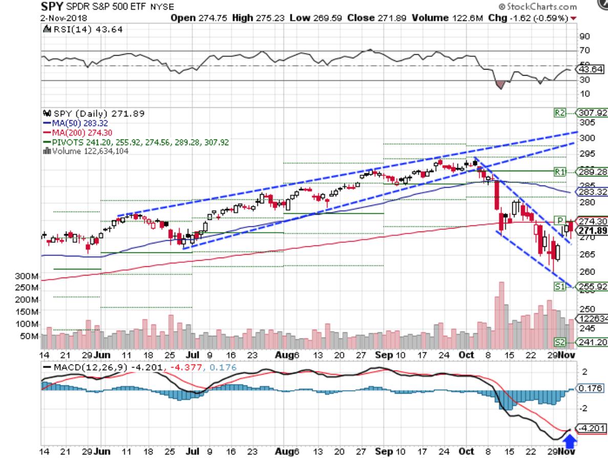 Stock Market Volatility Continues Despite Strong Fundamentals