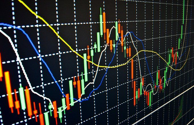 What Are The Best Indicators To Use In Conjunction With Bollinger