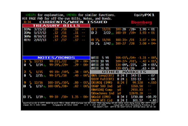 Beginner S Guide To The Bloomberg Terminal