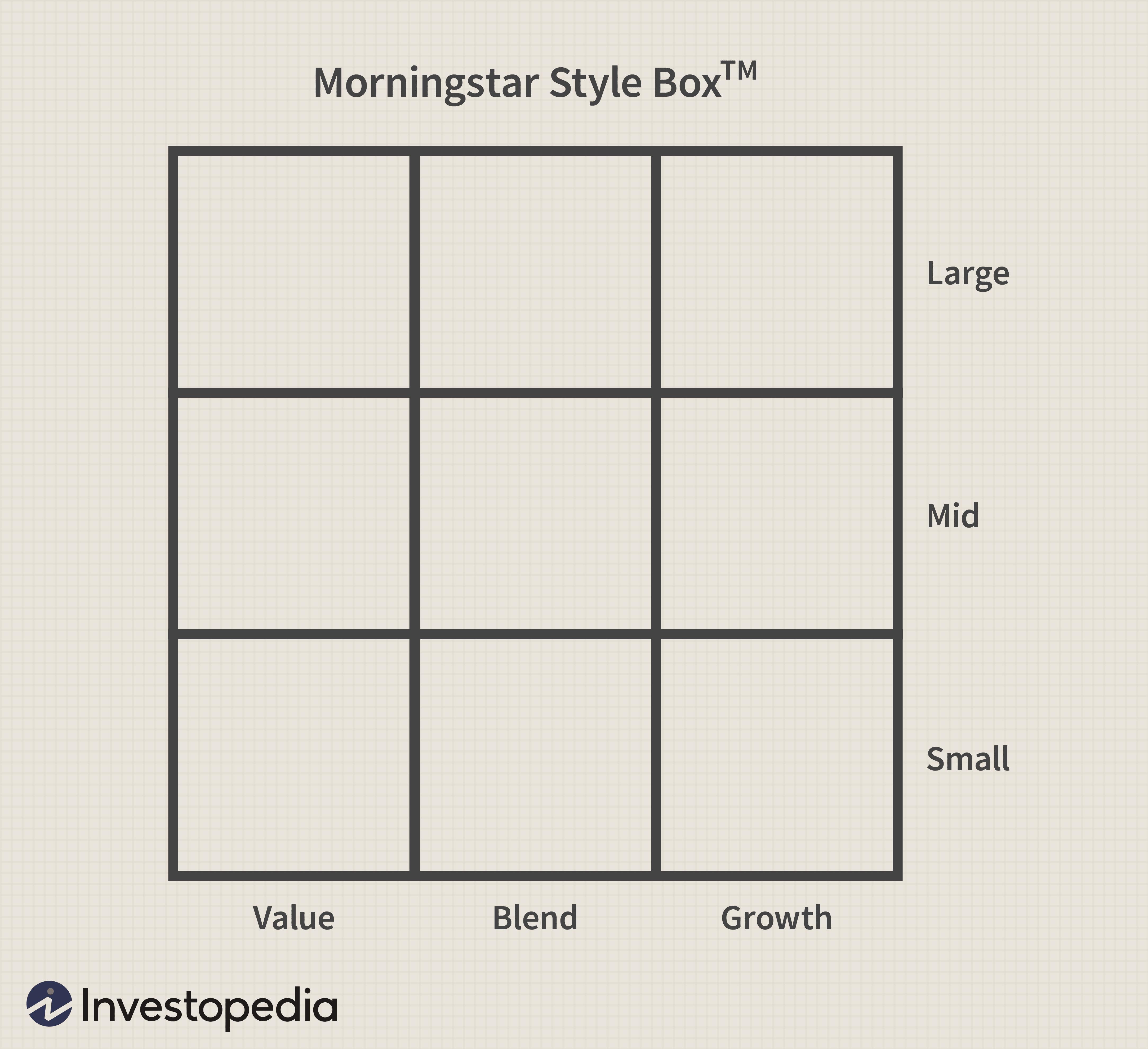 Mutual Fund Style Box