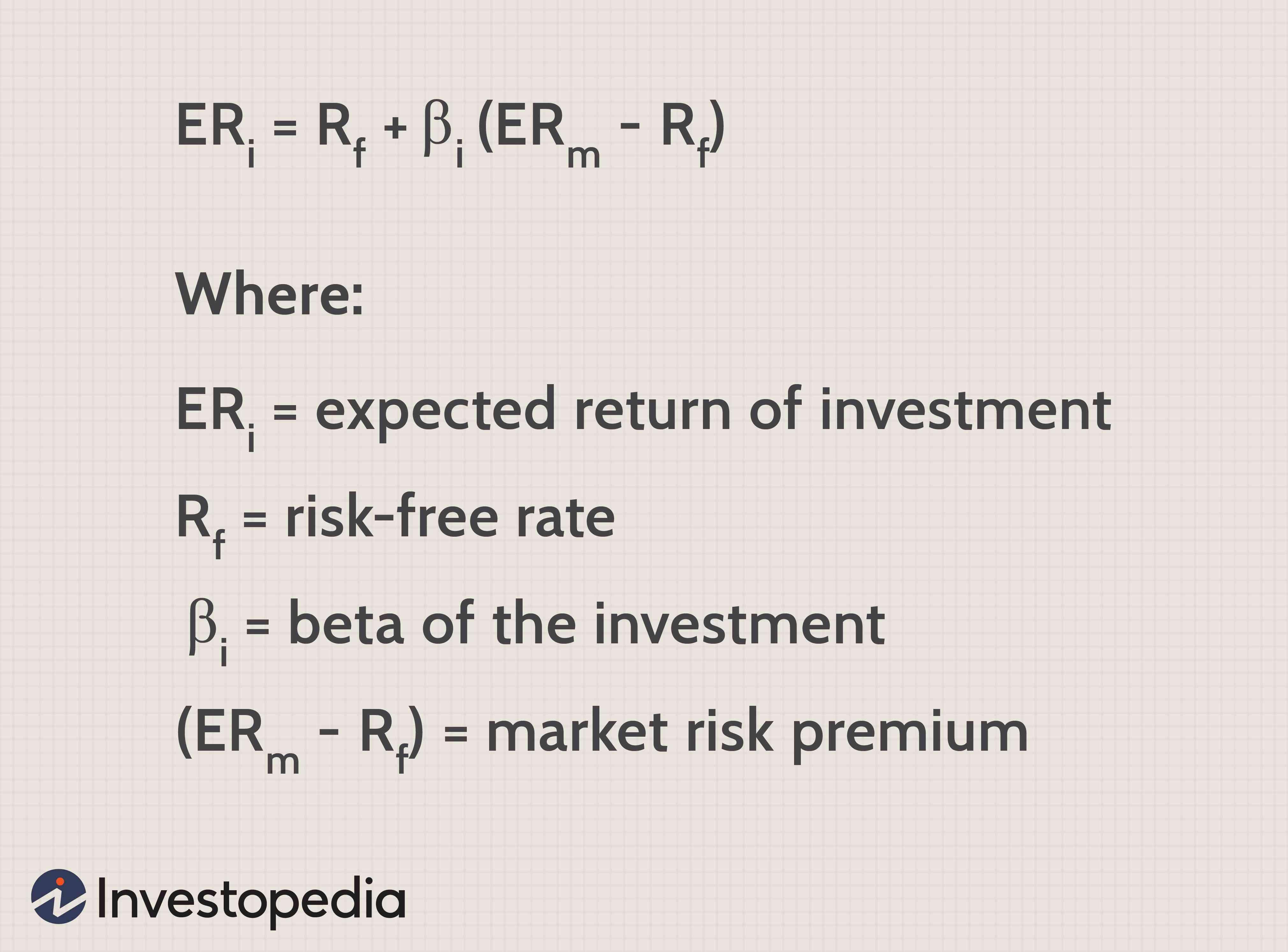 Investopedia model single index 1: A