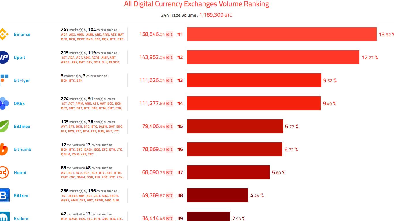 bitcoin china trading)