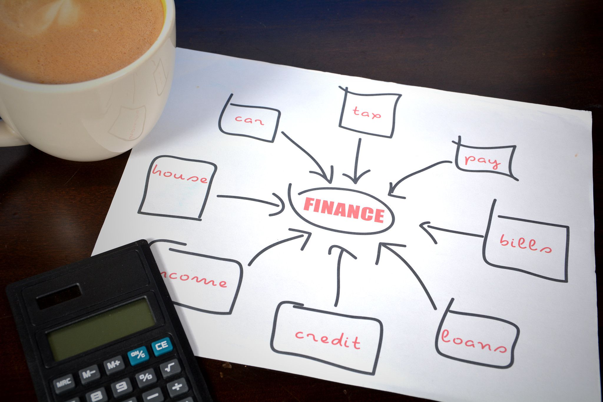 Broad financial ira reviews