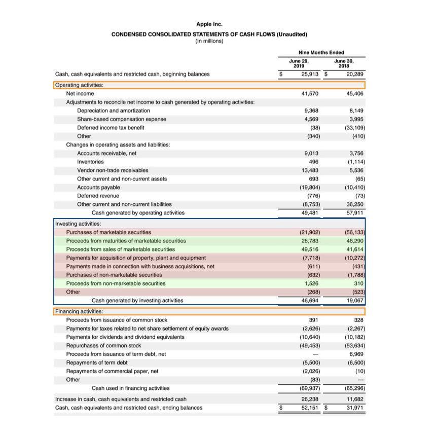 Investment cash flow worksheet 2021 no deposit bonus forex